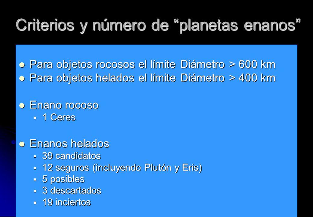 Criterios y número de planetas enanos