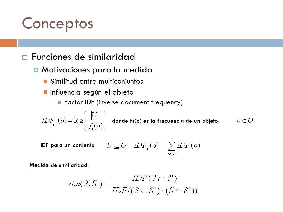 Conceptos Funciones de similaridad Motivaciones para la medida