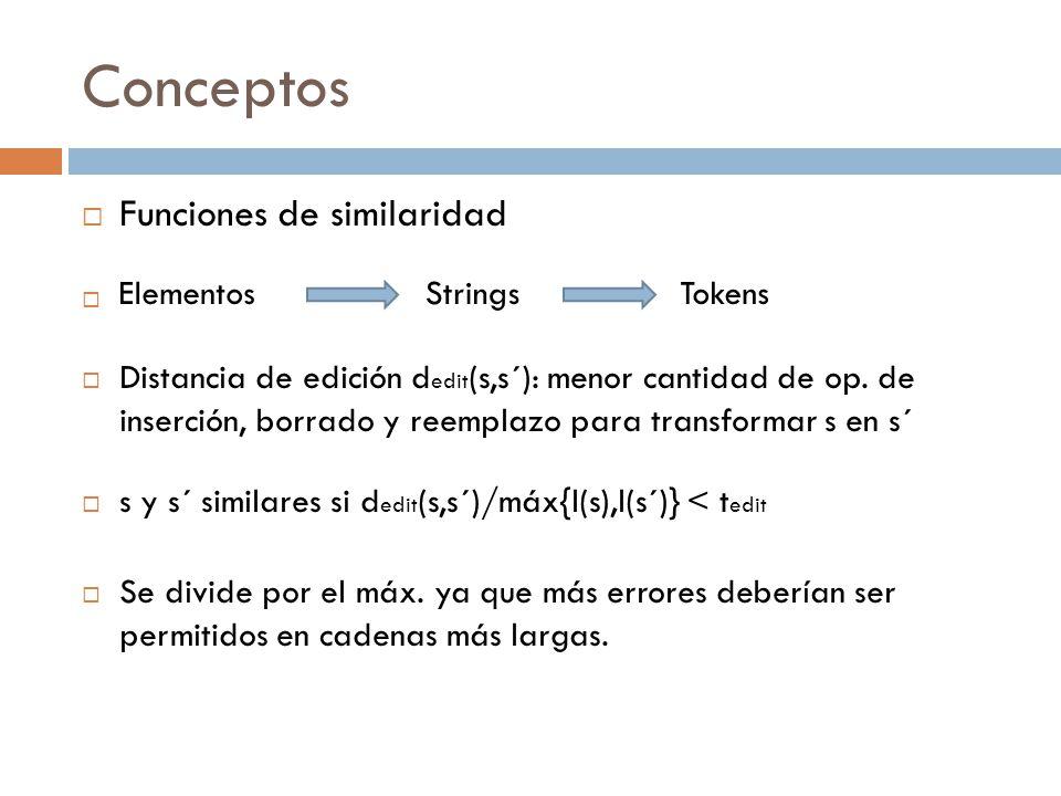 Conceptos Funciones de similaridad
