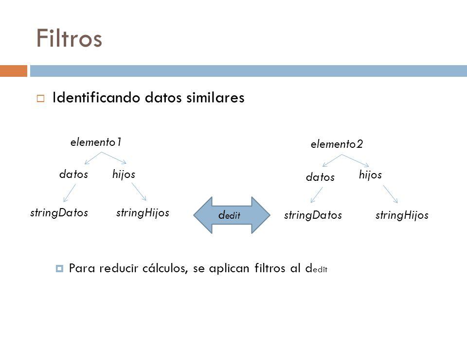 Filtros Identificando datos similares