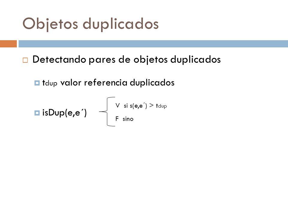 Objetos duplicados Detectando pares de objetos duplicados