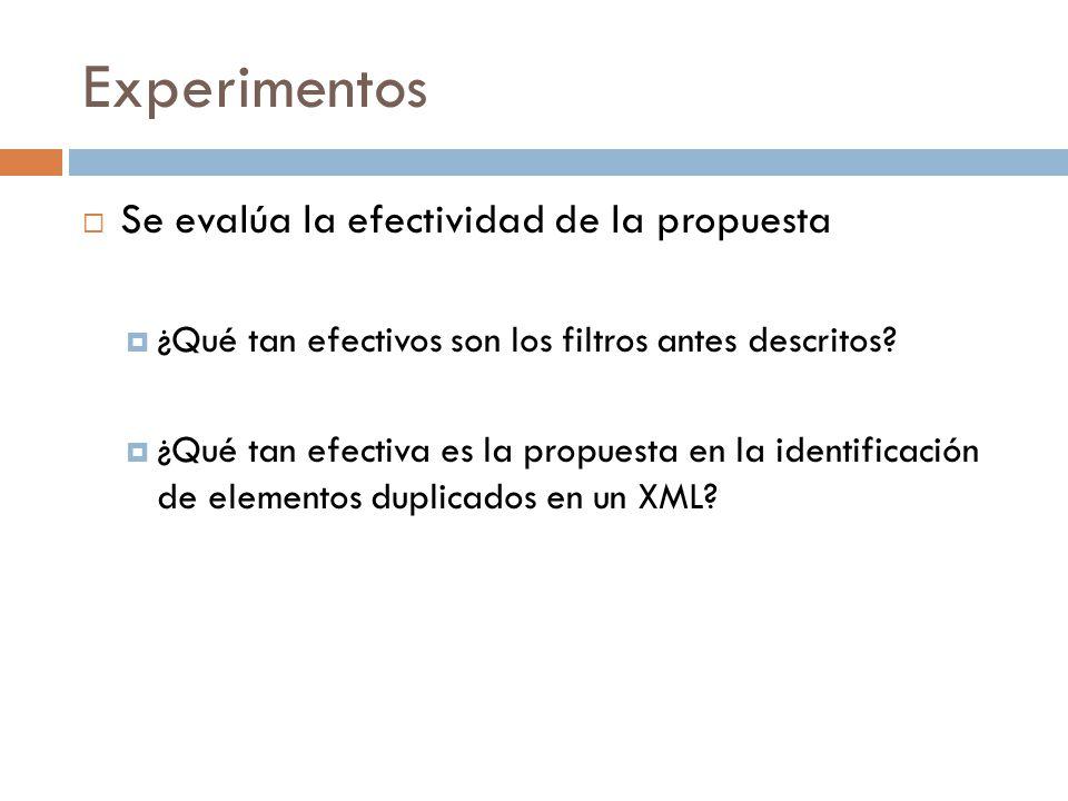 Experimentos Se evalúa la efectividad de la propuesta