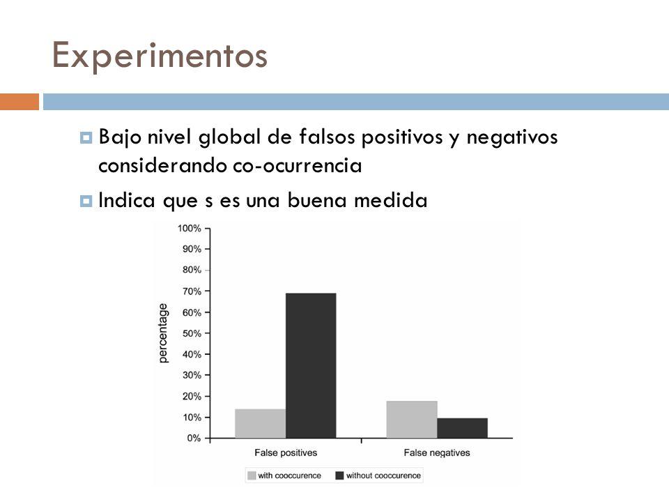 Experimentos Bajo nivel global de falsos positivos y negativos considerando co-ocurrencia.