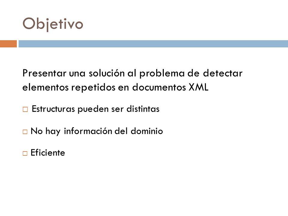 Objetivo Presentar una solución al problema de detectar elementos repetidos en documentos XML. Estructuras pueden ser distintas.