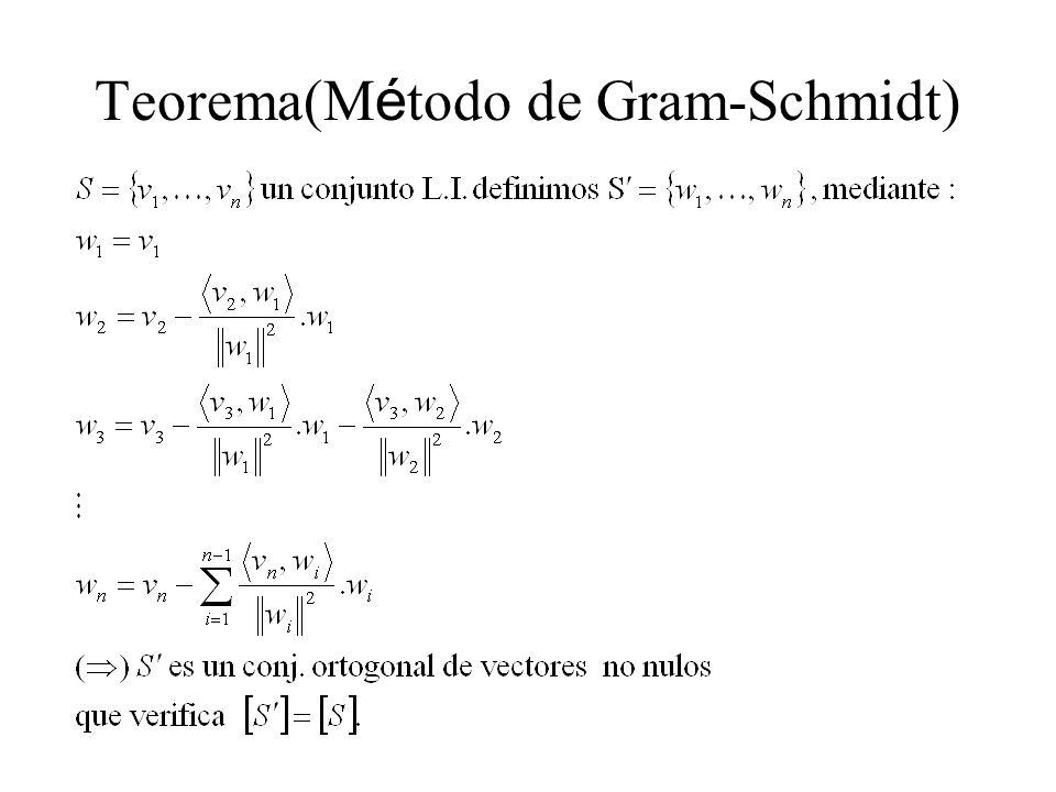 Teorema(Método de Gram-Schmidt)