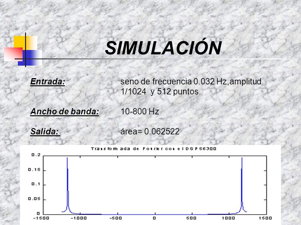 SIMULACIÓN Entrada: seno de frecuencia 0.032 Hz,amplitud 1/1024 y 512 puntos. Ancho de banda: 10-800 Hz.