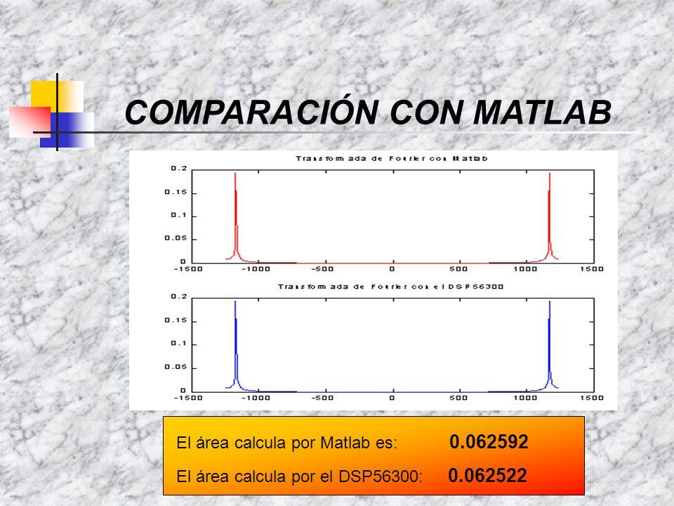 COMPARACIÓN CON MATLAB