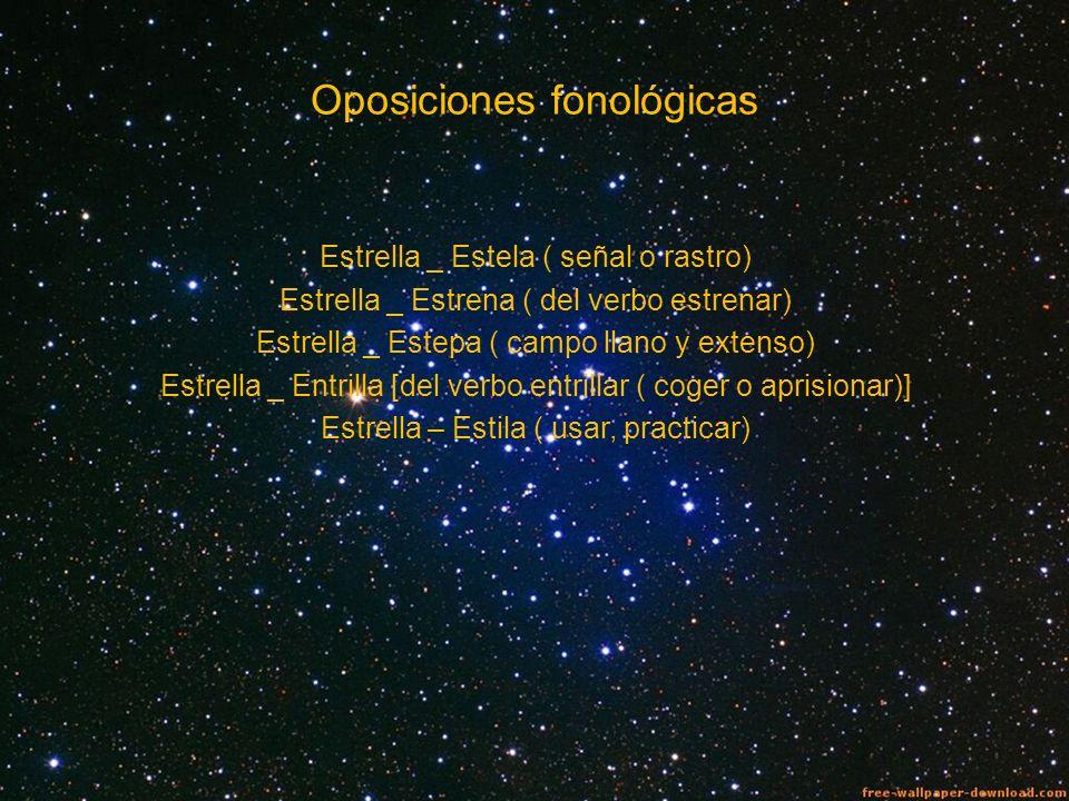 Oposiciones fonológicas