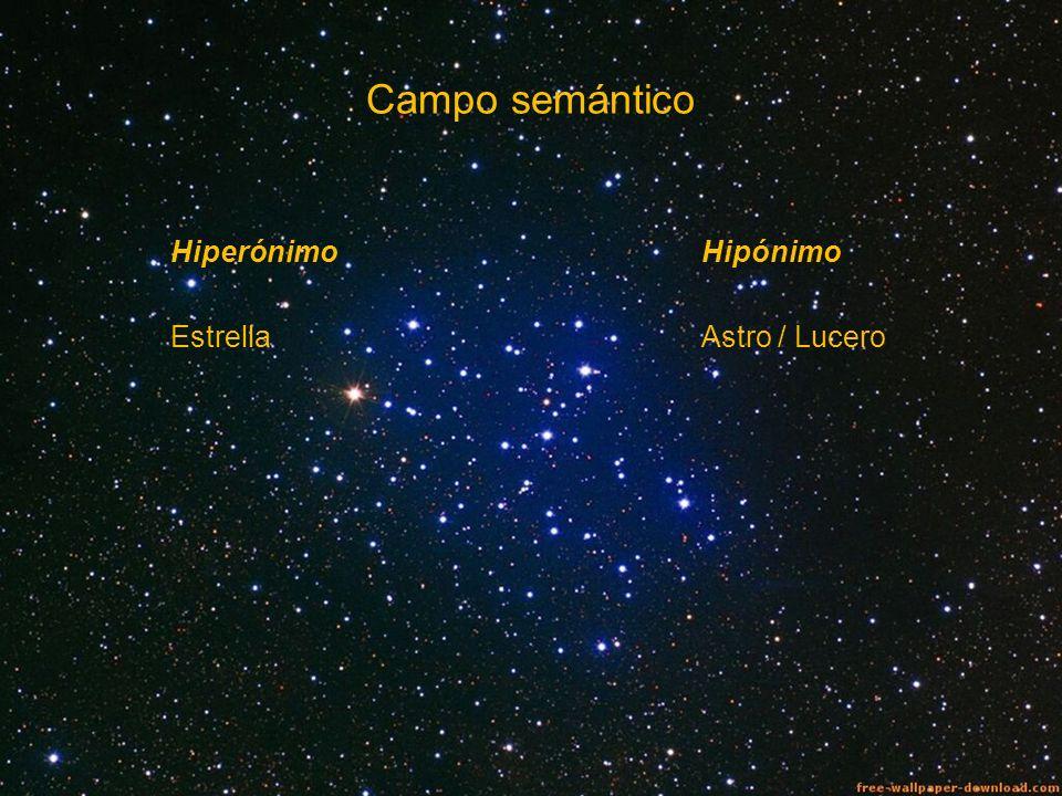 Campo semántico Hiperónimo Hipónimo Estrella Astro / Lucero