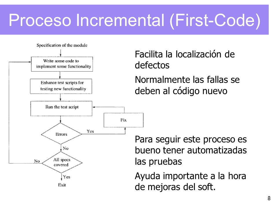 Proceso Incremental (First-Code)