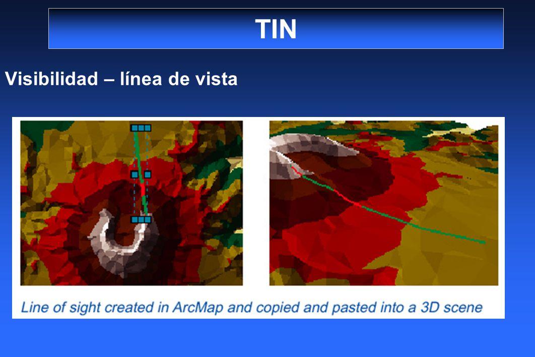 TIN Visibilidad – línea de vista