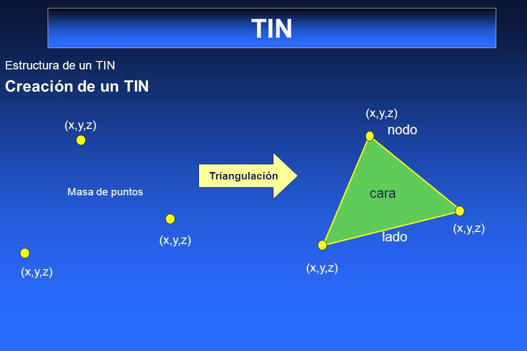 TIN Creación de un TIN nodo cara lado Estructura de un TIN (x,y,z)