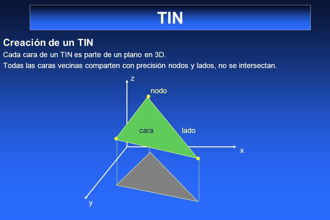 TIN Creación de un TIN Cada cara de un TIN es parte de un plano en 3D.