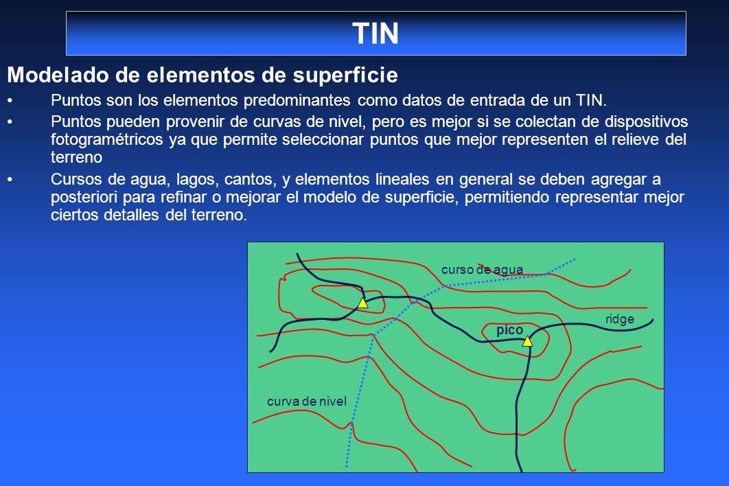 TIN Modelado de elementos de superficie