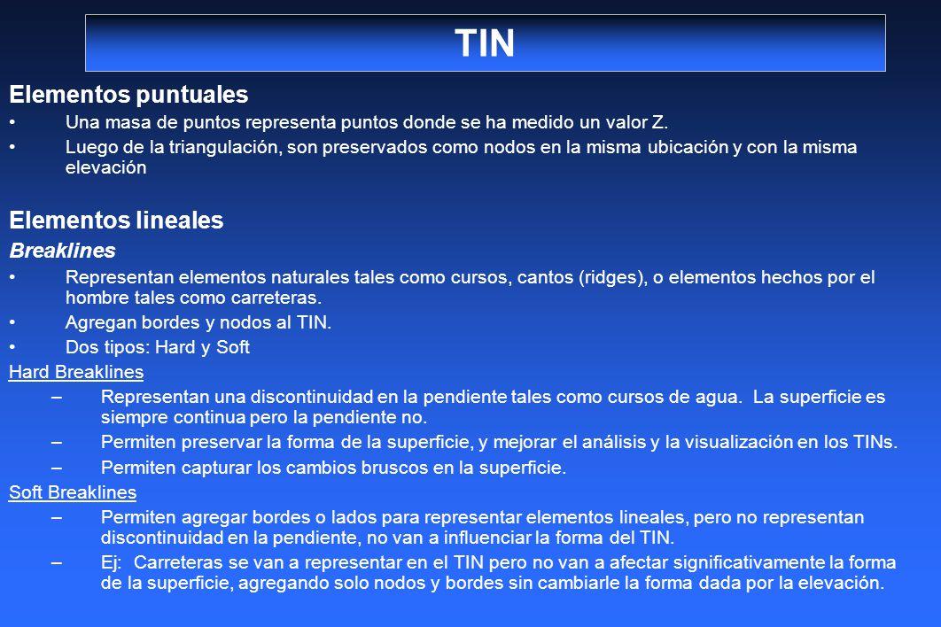 TIN Elementos puntuales Elementos lineales Breaklines
