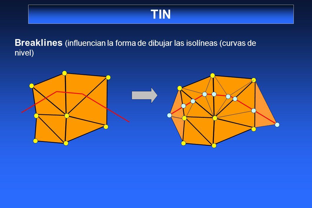 TIN Breaklines (influencian la forma de dibujar las isolíneas (curvas de nivel)
