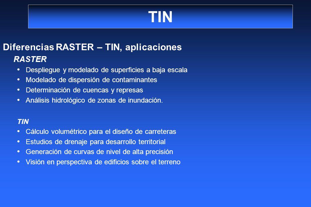 TIN Diferencias RASTER – TIN, aplicaciones RASTER