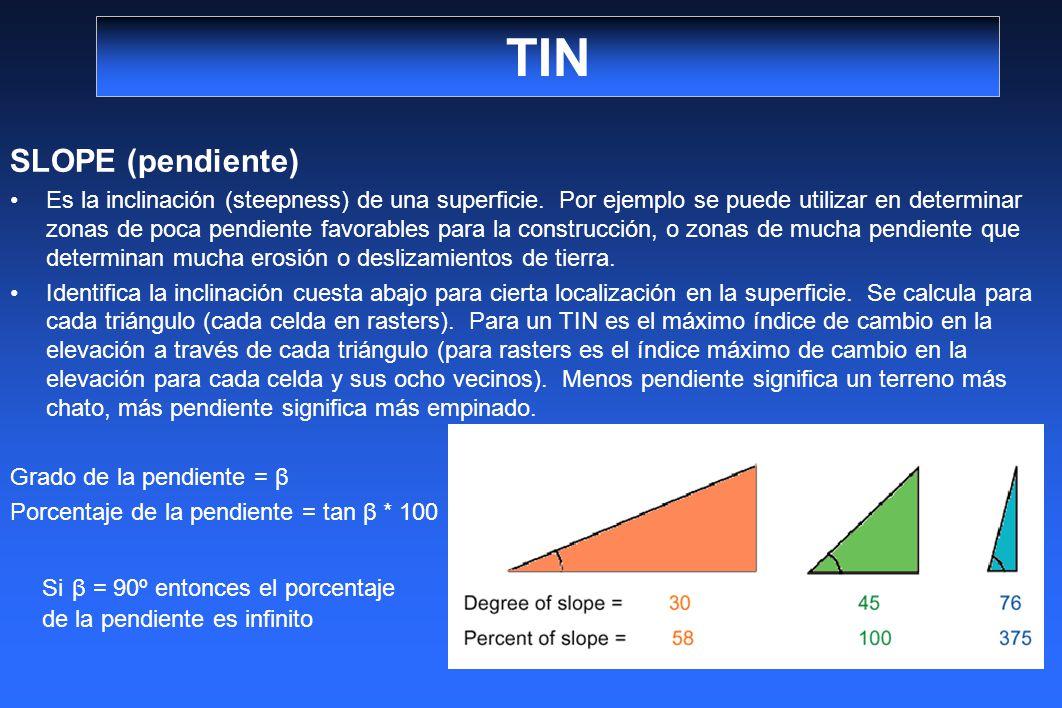 TIN SLOPE (pendiente)