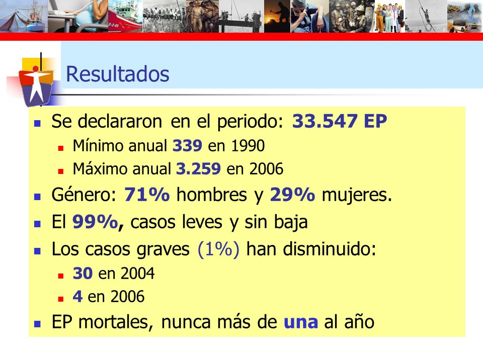 Resultados Se declararon en el periodo: 33.547 EP