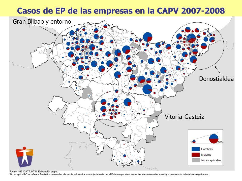 Casos de EP de las empresas en la CAPV 2007-2008
