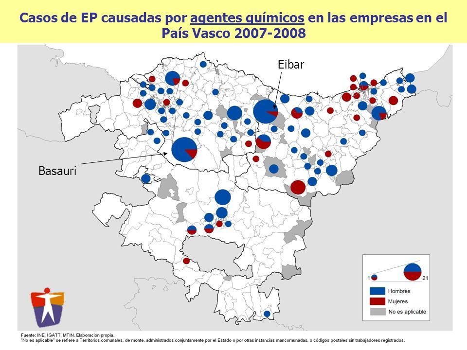Casos de EP causadas por agentes químicos en las empresas en el País Vasco 2007-2008