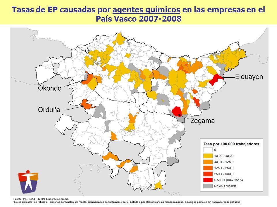 Tasas de EP causadas por agentes químicos en las empresas en el País Vasco 2007-2008
