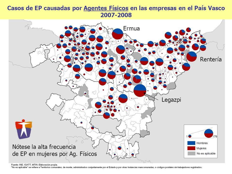 Casos de EP causadas por Agentes Físicos en las empresas en el País Vasco 2007-2008
