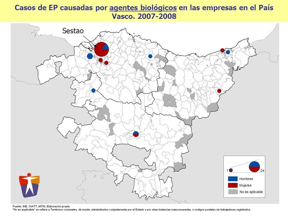 Casos de EP causadas por agentes biológicos en las empresas en el País Vasco. 2007-2008