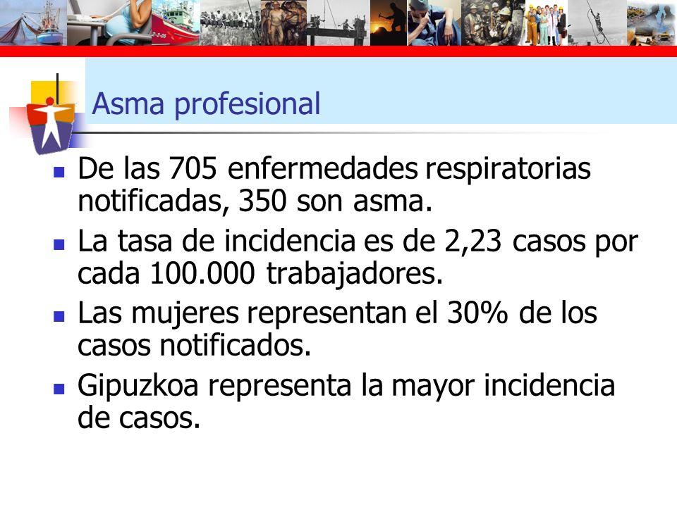 Asma profesional De las 705 enfermedades respiratorias notificadas, 350 son asma.