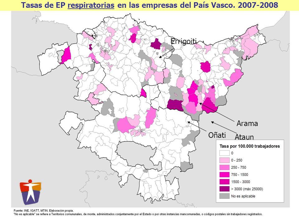 Tasas de EP respiratorias en las empresas del País Vasco. 2007-2008
