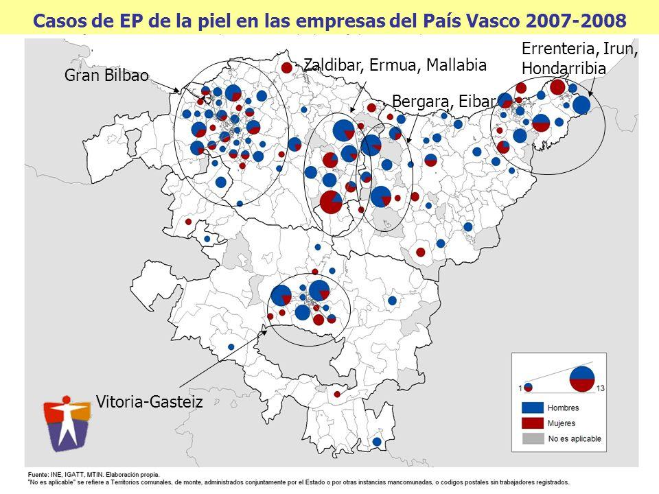 Casos de EP de la piel en las empresas del País Vasco 2007-2008