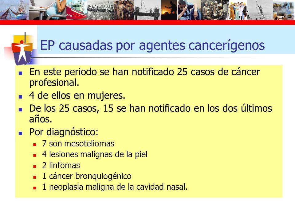 EP causadas por agentes cancerígenos