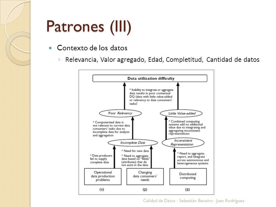 Patrones (III) Contexto de los datos