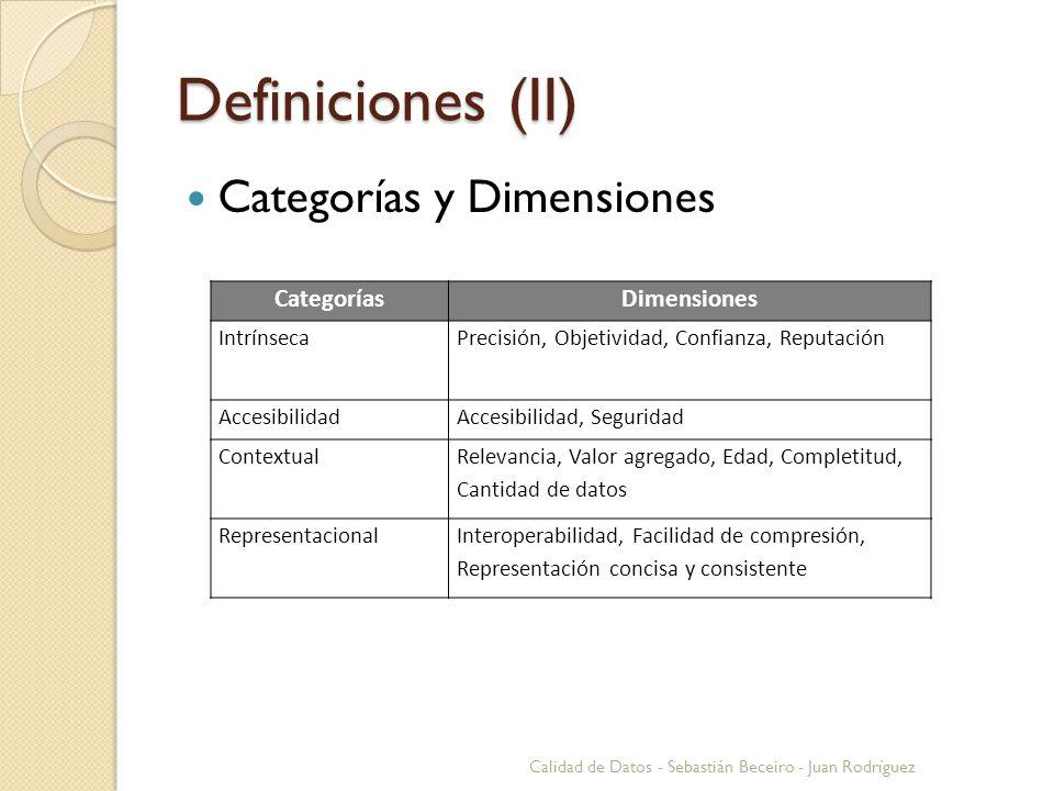 Definiciones (II) Categorías y Dimensiones Categorías Dimensiones