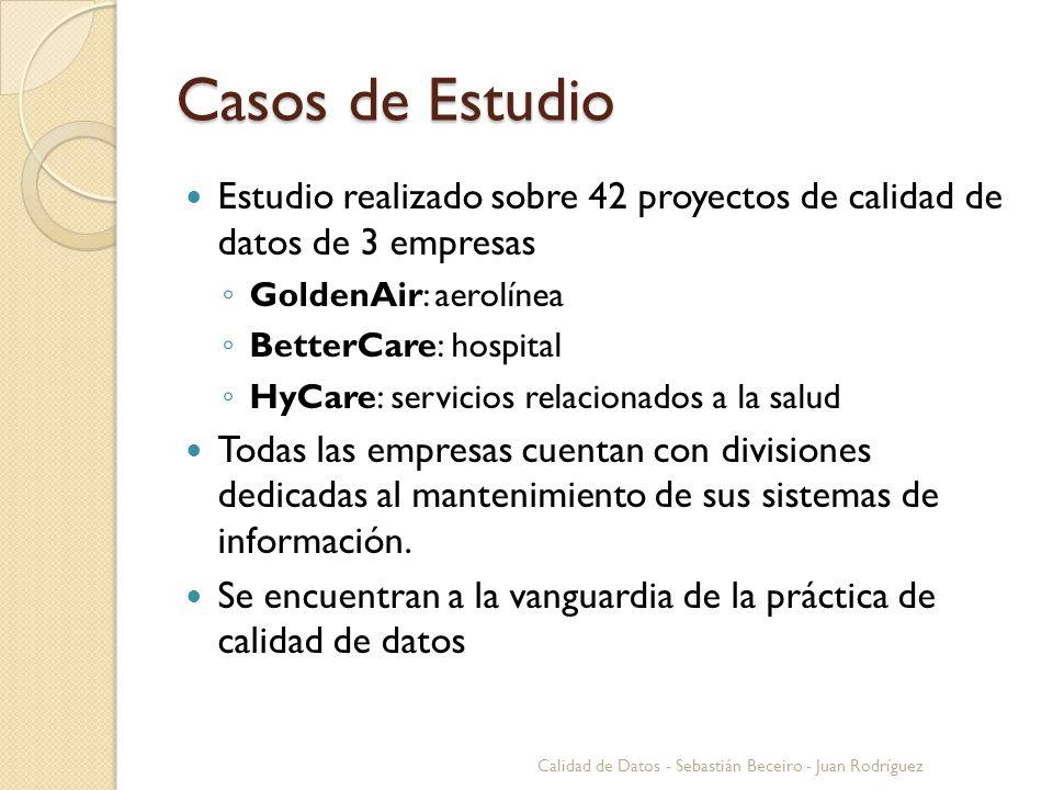 Casos de Estudio Estudio realizado sobre 42 proyectos de calidad de datos de 3 empresas. GoldenAir: aerolínea.