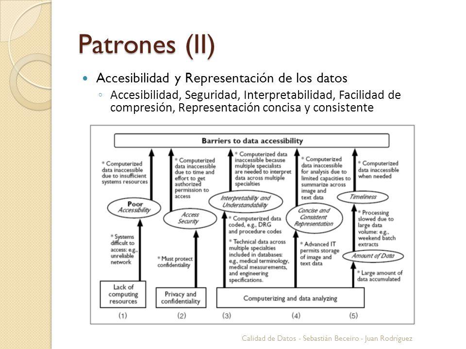 Patrones (II) Accesibilidad y Representación de los datos