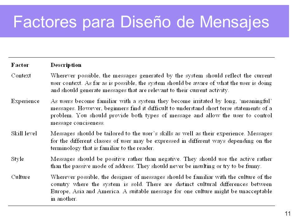 Factores para Diseño de Mensajes