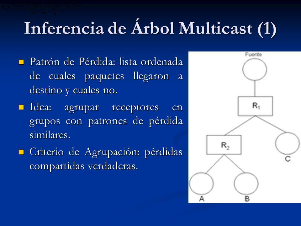 Inferencia de Árbol Multicast (1)