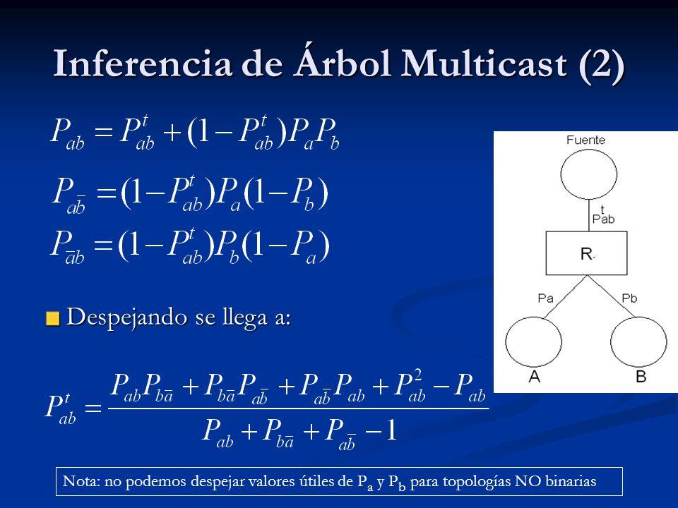 Inferencia de Árbol Multicast (2)