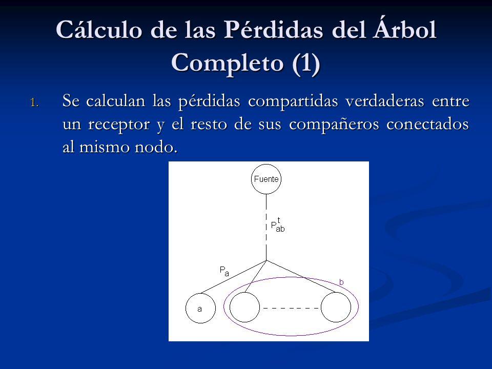 Cálculo de las Pérdidas del Árbol Completo (1)