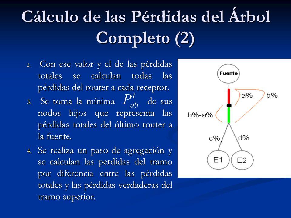 Cálculo de las Pérdidas del Árbol Completo (2)