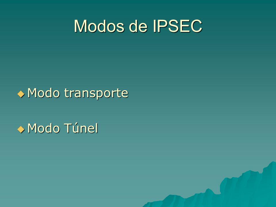 Modos de IPSEC Modo transporte Modo Túnel