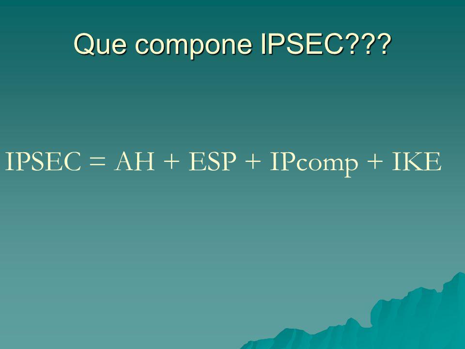 Que compone IPSEC IPSEC = AH + ESP + IPcomp + IKE