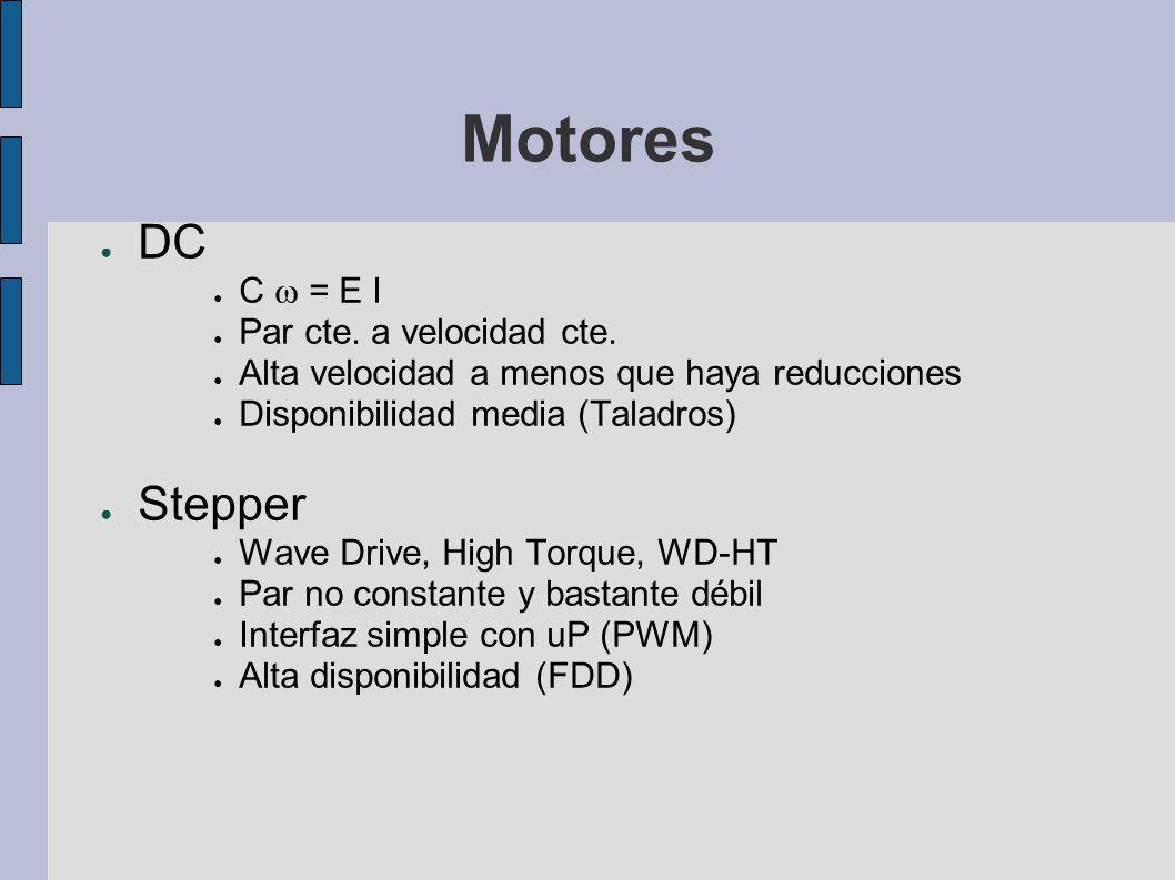 Motores DC Stepper C w = E I Par cte. a velocidad cte.