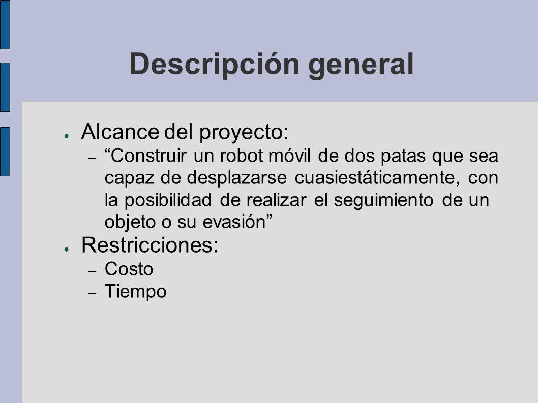Descripción general Alcance del proyecto: Restricciones: