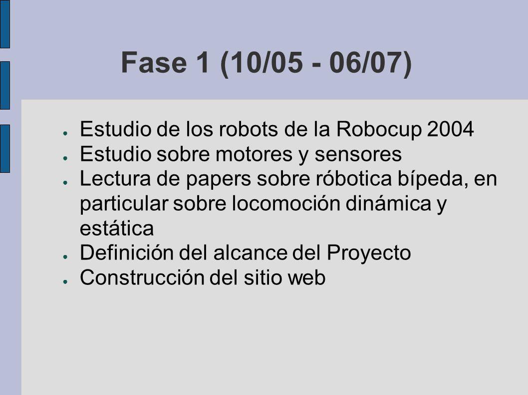 Fase 1 (10/05 - 06/07) Estudio de los robots de la Robocup 2004