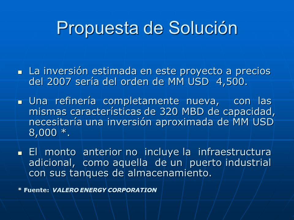 Propuesta de Solución La inversión estimada en este proyecto a precios del 2007 sería del orden de MM USD 4,500.