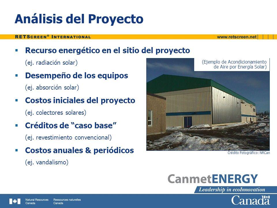 Análisis del Proyecto Recurso energético en el sitio del proyecto