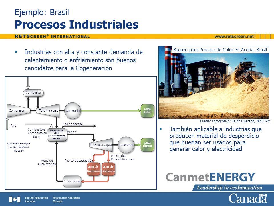 Ejemplo: Brasil Procesos Industriales