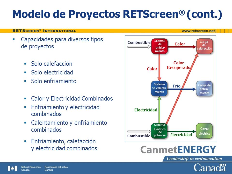 Modelo de Proyectos RETScreen® (cont.)